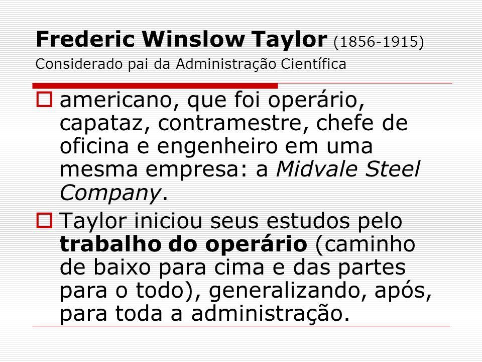 Frederic Winslow Taylor (1856-1915) Considerado pai da Administração Científica americano, que foi operário, capataz, contramestre, chefe de oficina e