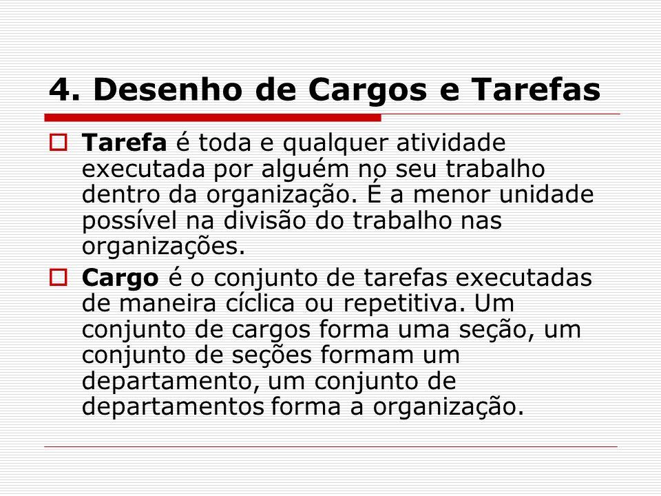 4. Desenho de Cargos e Tarefas Tarefa é toda e qualquer atividade executada por alguém no seu trabalho dentro da organização. É a menor unidade possív