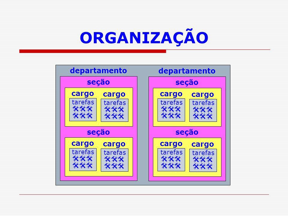 ORGANIZAÇÃO tarefas cargo tarefas cargo seção tarefas cargo tarefas cargo seção departamento tarefas cargo tarefas cargo seção tarefas cargo tarefas c