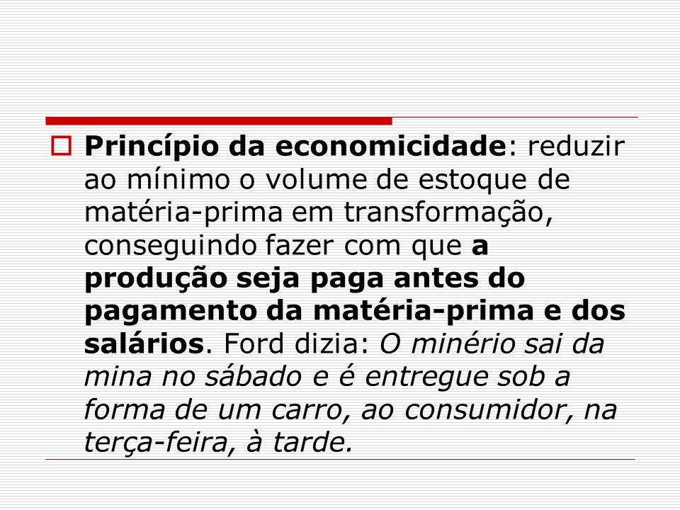 Princípio da economicidade: reduzir ao mínimo o volume de estoque de matéria-prima em transformação, conseguindo fazer com que a produção seja paga an