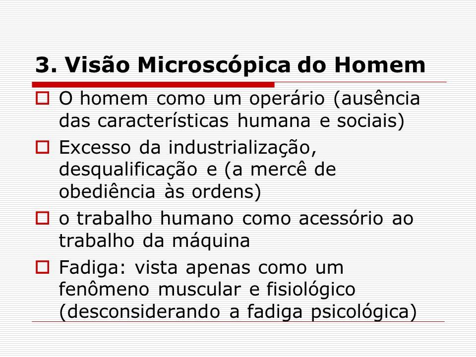 3. Visão Microscópica do Homem O homem como um operário (ausência das características humana e sociais) Excesso da industrialização, desqualificação e
