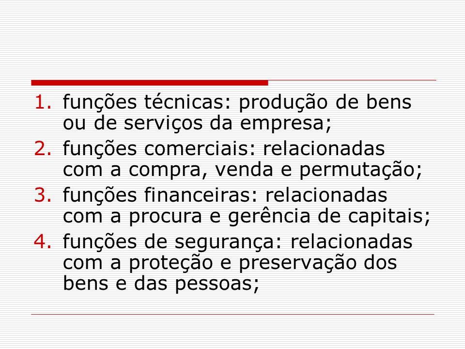 1.funções técnicas: produção de bens ou de serviços da empresa; 2.funções comerciais: relacionadas com a compra, venda e permutação; 3.funções finance