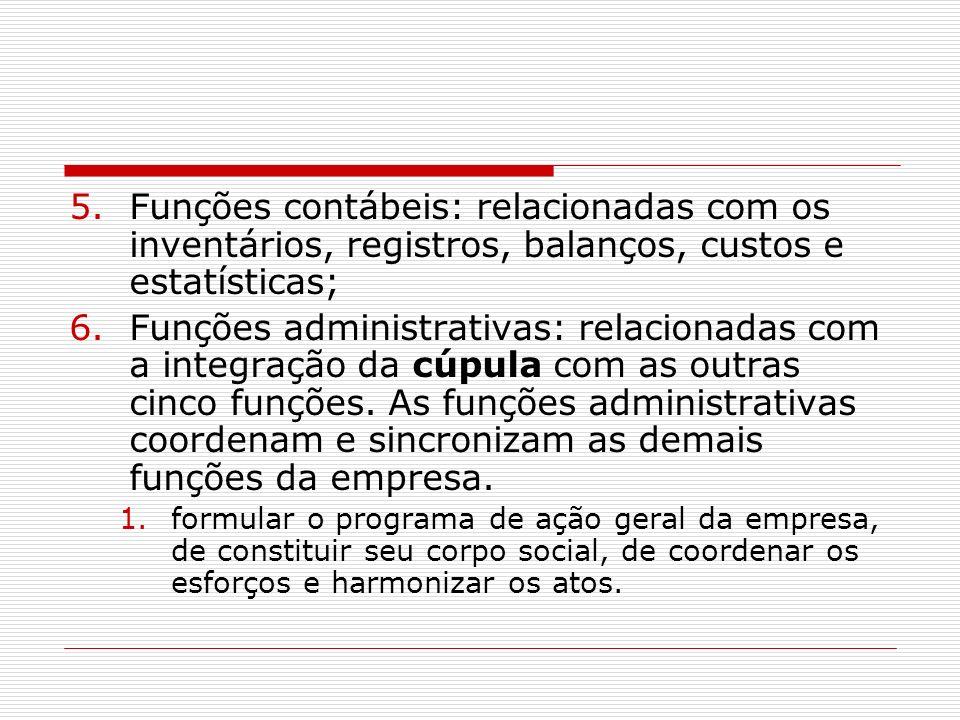 5.Funções contábeis: relacionadas com os inventários, registros, balanços, custos e estatísticas; 6.Funções administrativas: relacionadas com a integr