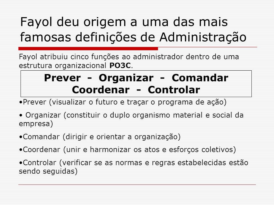 Fayol deu origem a uma das mais famosas definições de Administração Prever - Organizar - Comandar Coordenar - Controlar Fayol atribuiu cinco funções a