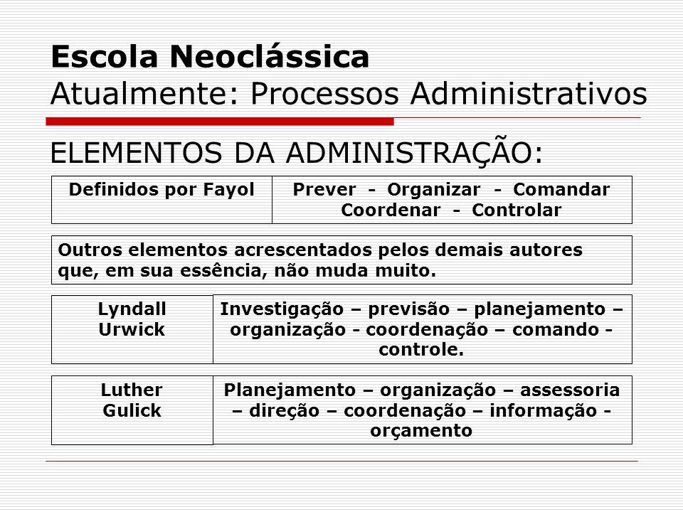 Escola Neoclássica Atualmente: Processos Administrativos ELEMENTOS DA ADMINISTRAÇÃO: Prever - Organizar - Comandar Coordenar - Controlar Definidos por