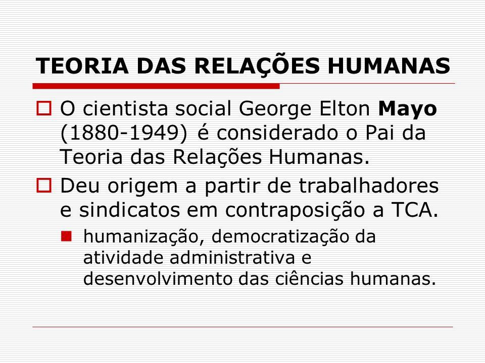 TEORIA DAS RELAÇÕES HUMANAS O cientista social George Elton Mayo (1880-1949) é considerado o Pai da Teoria das Relações Humanas. Deu origem a partir d