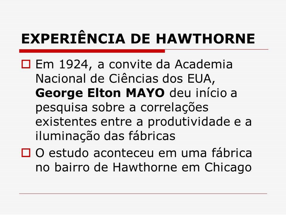 EXPERIÊNCIA DE HAWTHORNE Em 1924, a convite da Academia Nacional de Ciências dos EUA, George Elton MAYO deu início a pesquisa sobre a correlações exis