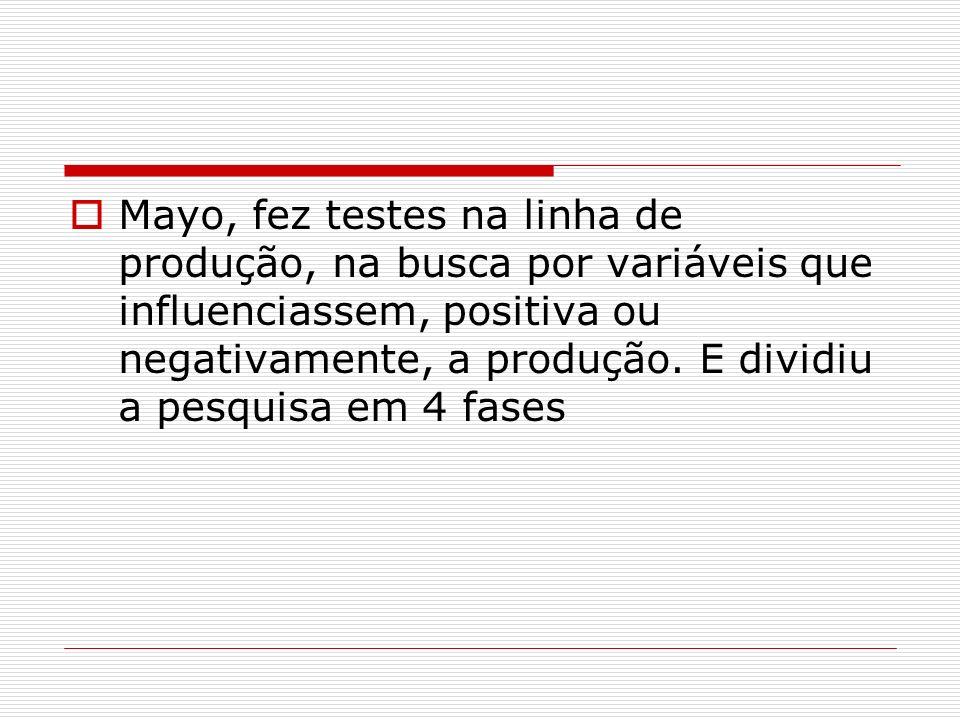 Mayo, fez testes na linha de produção, na busca por variáveis que influenciassem, positiva ou negativamente, a produção. E dividiu a pesquisa em 4 fas