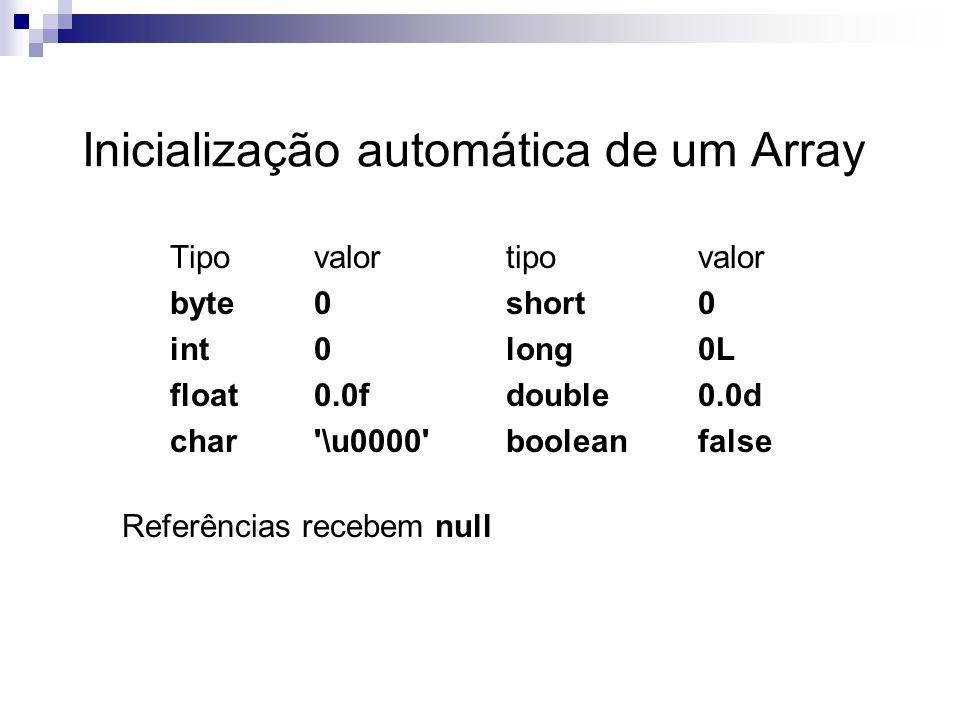 Inicialização automática de um Array Tipo valortipovalor byte 0short0 int0long0L float 0.0fdouble 0.0d char'\u0000' boolean false Referências recebem