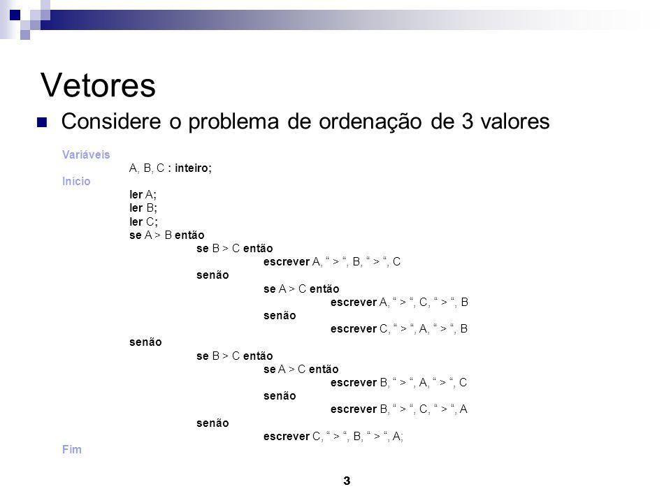 3 Vetores Considere o problema de ordenação de 3 valores Variáveis A, B, C : inteiro; Início ler A; ler B; ler C; se A > B então se B > C então escrev