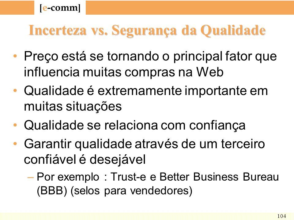 [ e-comm ] 104 Incerteza vs. Segurança da Qualidade Preço está se tornando o principal fator que influencia muitas compras na Web Qualidade é extremam