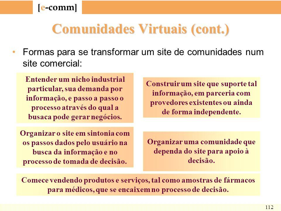 [ e-comm ] 112 Comunidades Virtuais (cont.) Formas para se transformar um site de comunidades num site comercial: Entender um nicho industrial particu