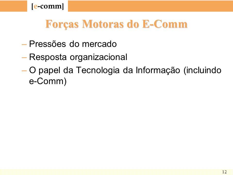 [ e-comm ] 12 Forças Motoras do E-Comm –Pressões do mercado –Resposta organizacional –O papel da Tecnologia da Informação (incluindo e-Comm)