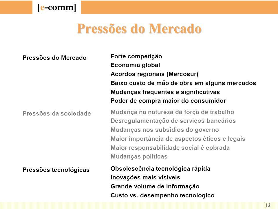 [ e-comm ] 13 Pressões do Mercado Forte competição Economia global Acordos regionais (Mercosur) Baixo custo de mão de obra em alguns mercados Mudanças