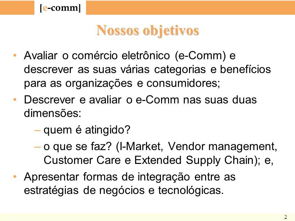 [ e-comm ] 2 Nossos objetivos Avaliar o comércio eletrônico (e-Comm) e descrever as suas várias categorias e benefícios para as organizações e consumi