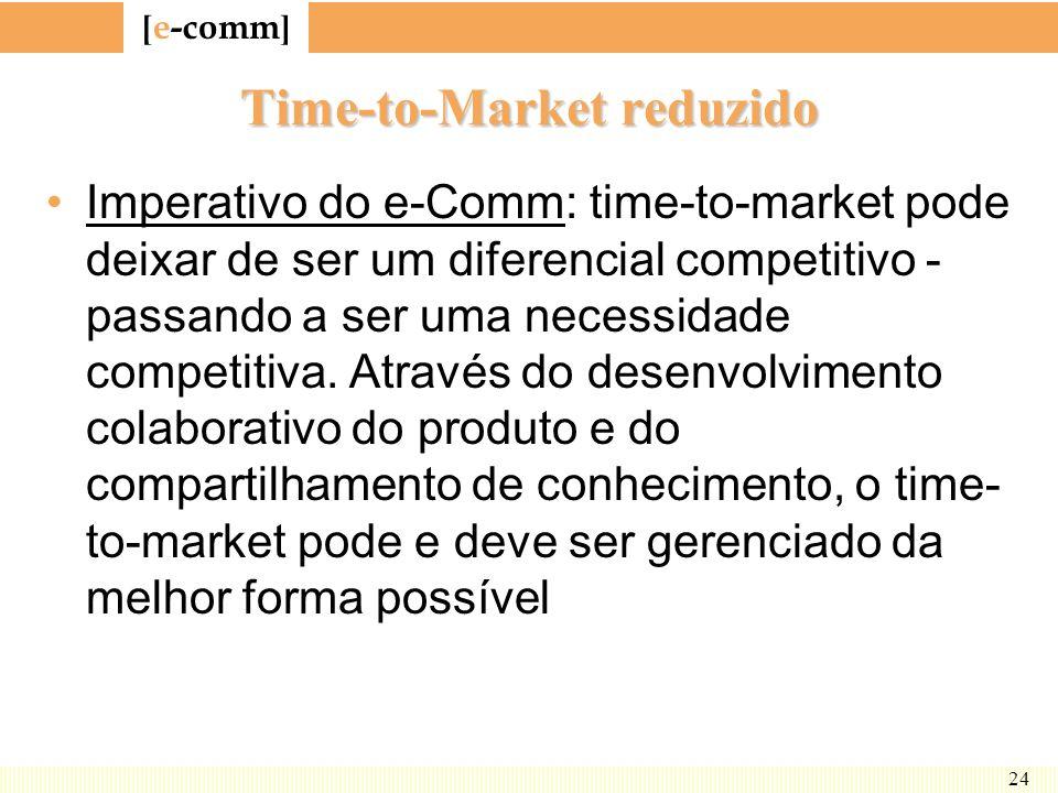 [ e-comm ] 24 Time-to-Market reduzido Imperativo do e-Comm: time-to-market pode deixar de ser um diferencial competitivo - passando a ser uma necessid