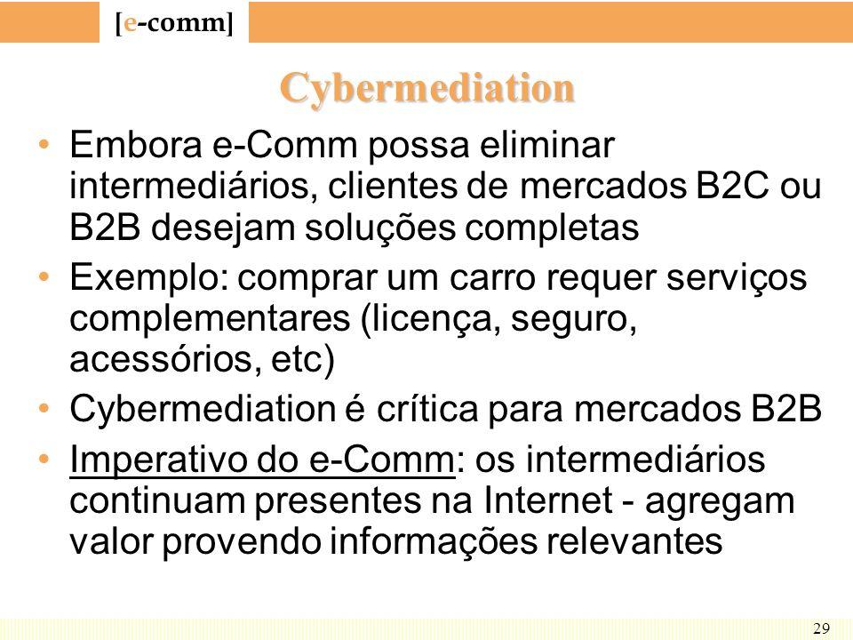 [ e-comm ] 29 Cybermediation Embora e-Comm possa eliminar intermediários, clientes de mercados B2C ou B2B desejam soluções completas Exemplo: comprar