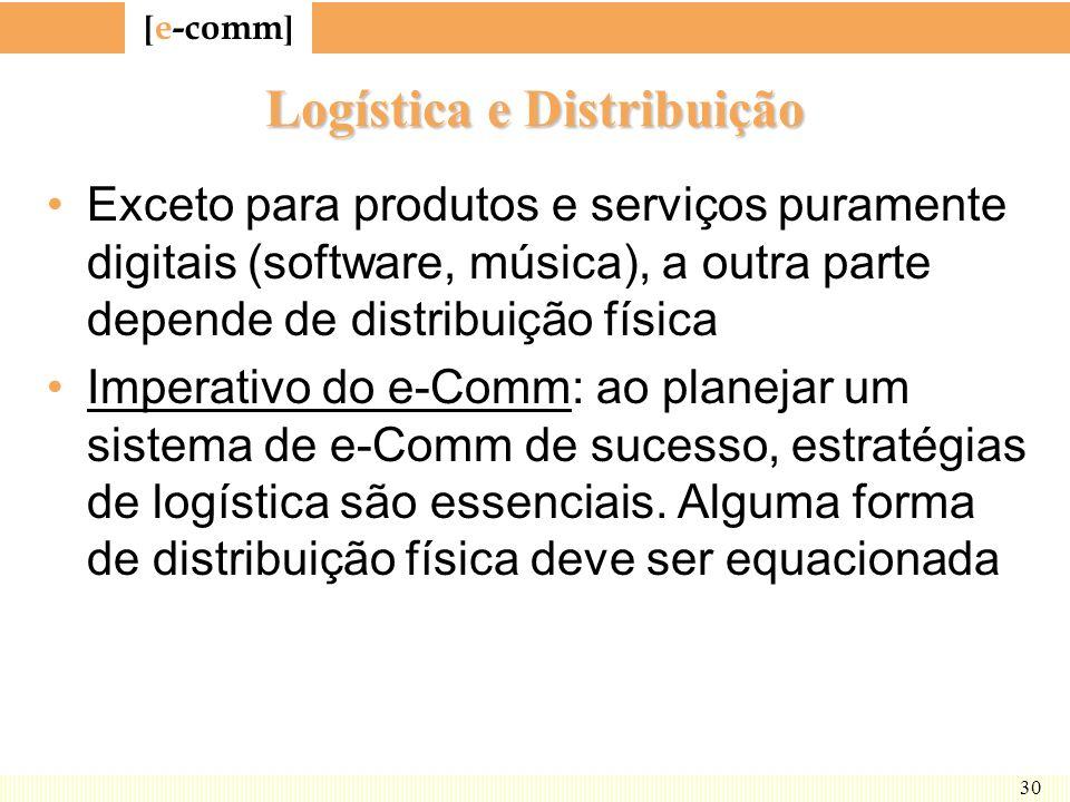 [ e-comm ] 30 Logística e Distribuição Exceto para produtos e serviços puramente digitais (software, música), a outra parte depende de distribuição fí