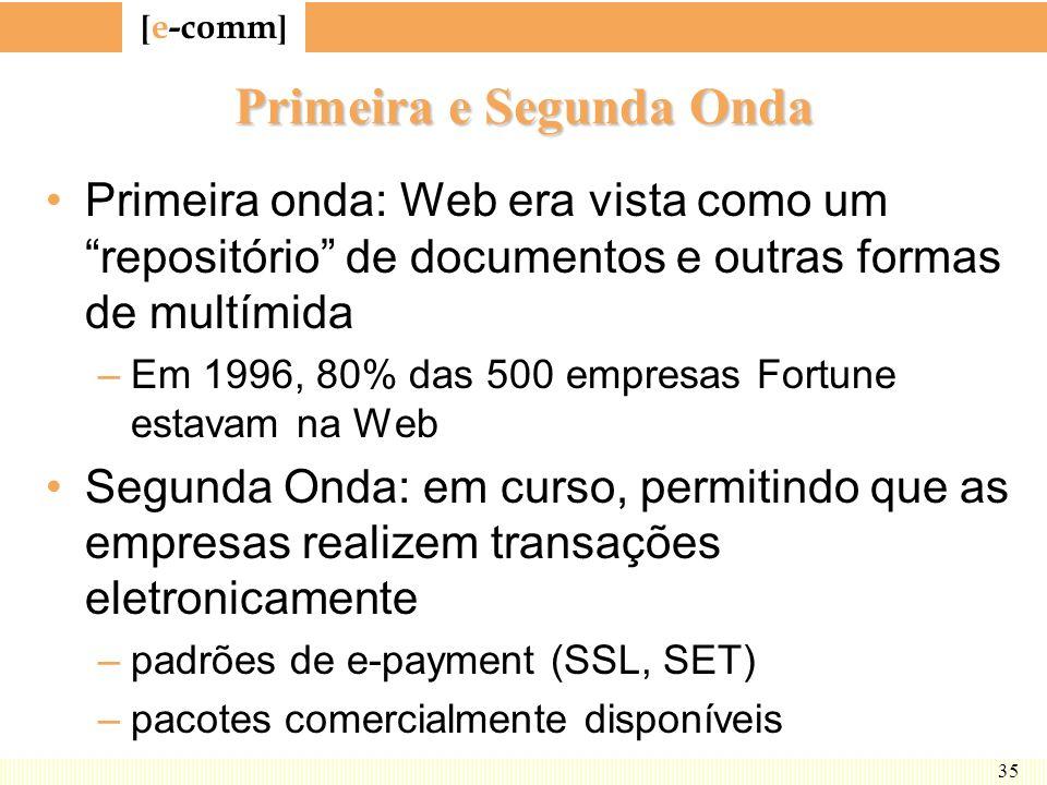 [ e-comm ] 35 Primeira e Segunda Onda Primeira onda: Web era vista como um repositório de documentos e outras formas de multímida –Em 1996, 80% das 50