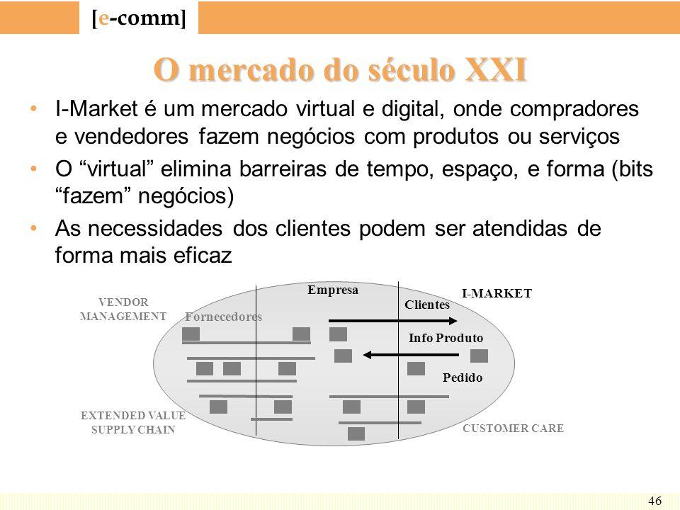 [ e-comm ] 46 O mercado do século XXI I-Market é um mercado virtual e digital, onde compradores e vendedores fazem negócios com produtos ou serviços O