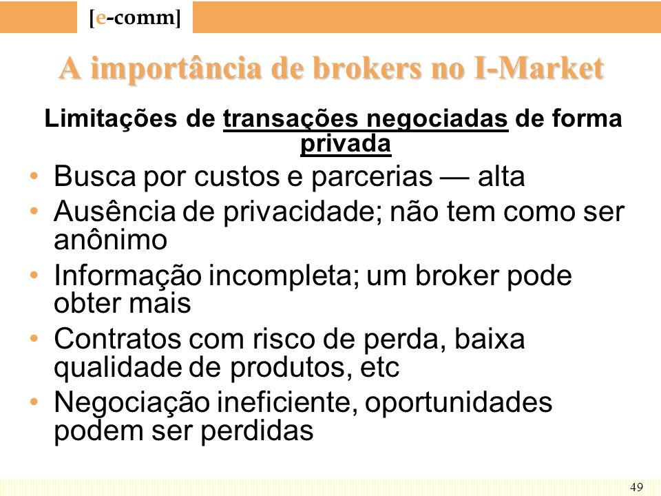 [ e-comm ] 49 A importância de brokers no I-Market Limitações de transações negociadas de forma privada Busca por custos e parcerias alta Ausência de