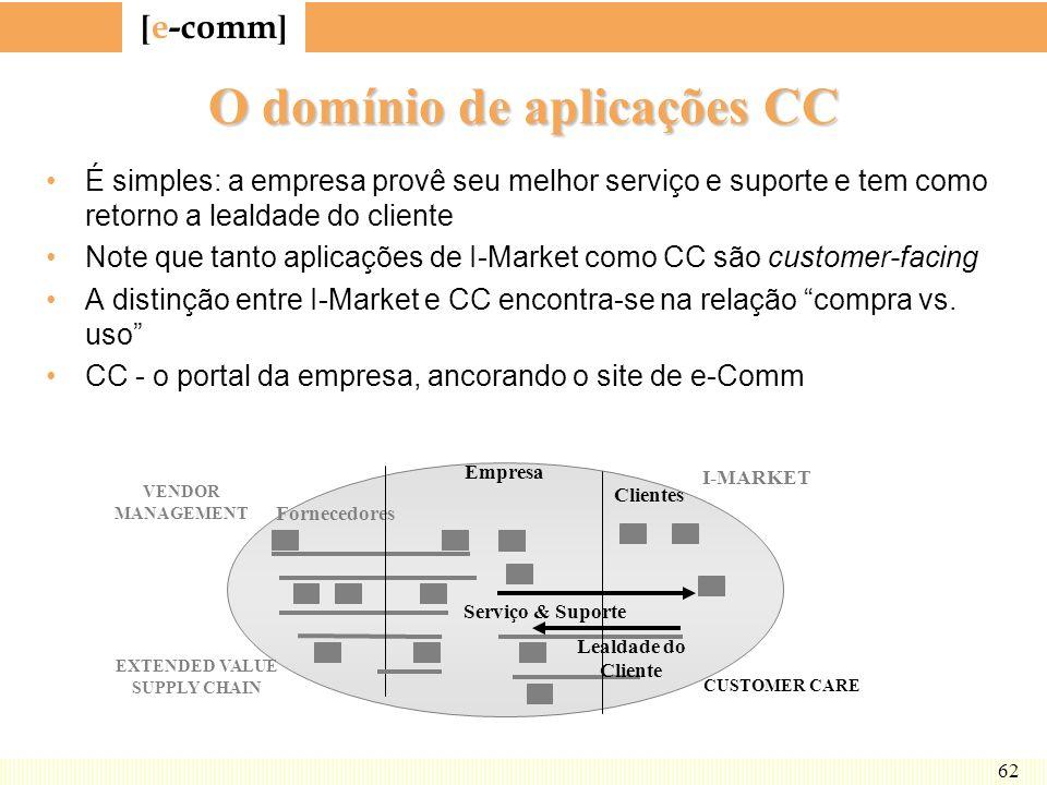 [ e-comm ] 62 O domínio de aplicações CC É simples: a empresa provê seu melhor serviço e suporte e tem como retorno a lealdade do cliente Note que tan