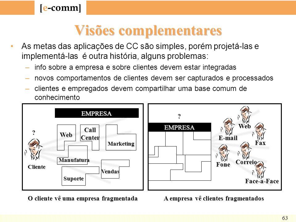 [ e-comm ] 63 Visões complementares As metas das aplicações de CC são simples, porém projetá-las e implementá-las é outra história, alguns problemas: