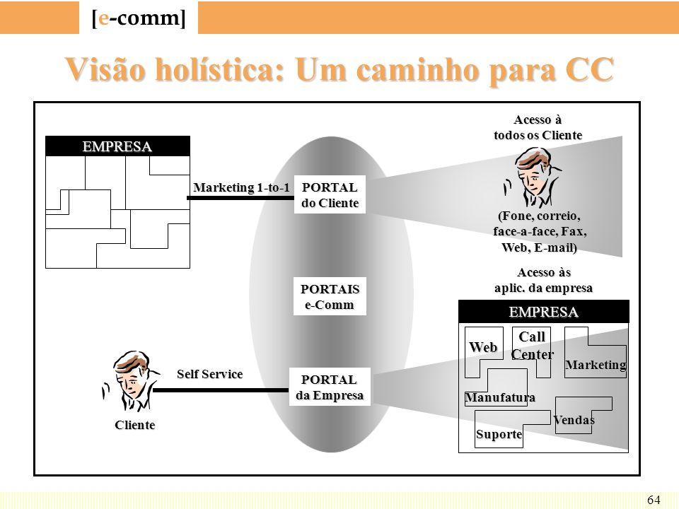 [ e-comm ] 64 Visão holística: Um caminho para CC EMPRESA Cliente Acesso à todos os Cliente (Fone, correio, face-a-face, Fax, Web, E-mail) PORTAL da E