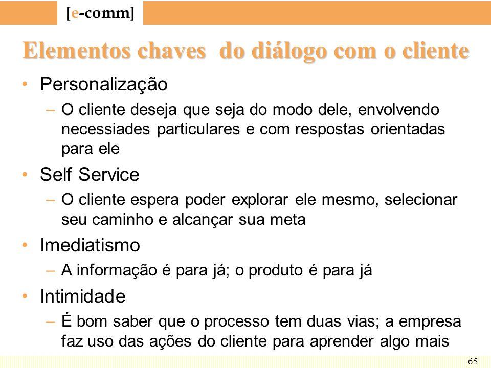 [ e-comm ] 65 Elementos chaves do diálogo com o cliente Personalização –O cliente deseja que seja do modo dele, envolvendo necessiades particulares e