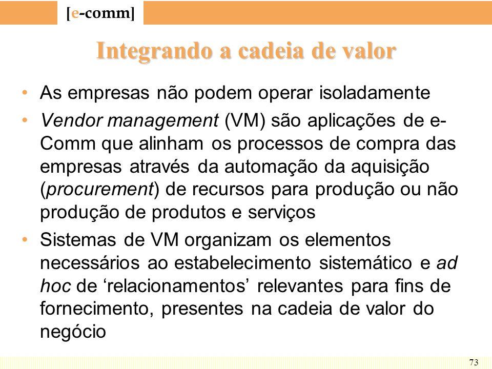 [ e-comm ] 73 Integrando a cadeia de valor As empresas não podem operar isoladamente Vendor management (VM) são aplicações de e- Comm que alinham os p