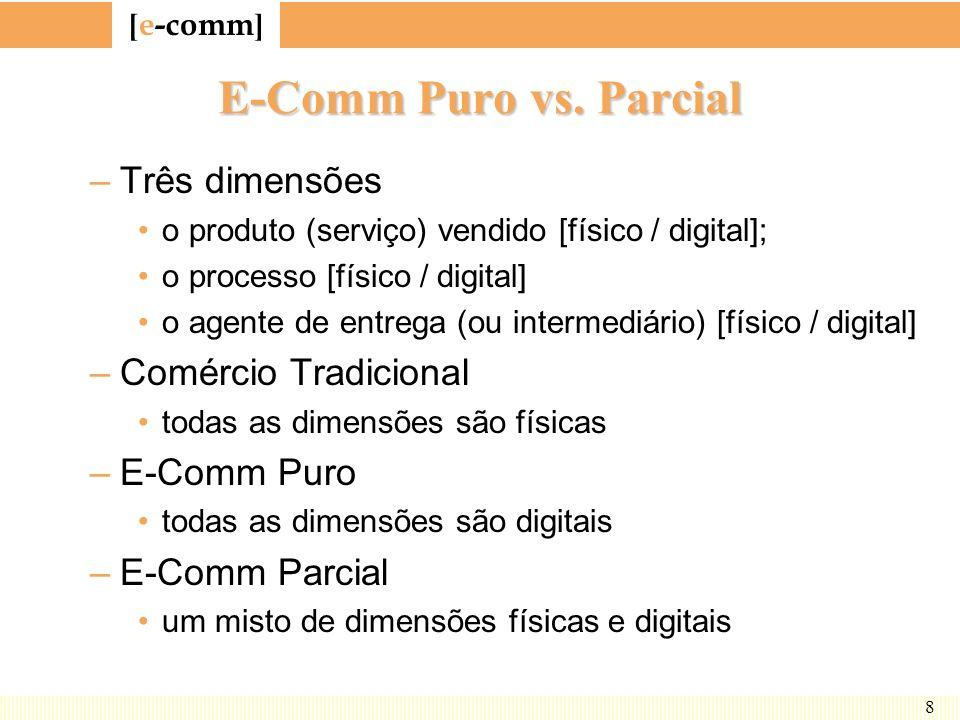[ e-comm ] 8 E-Comm Puro vs. Parcial –Três dimensões o produto (serviço) vendido [físico / digital]; o processo [físico / digital] o agente de entrega