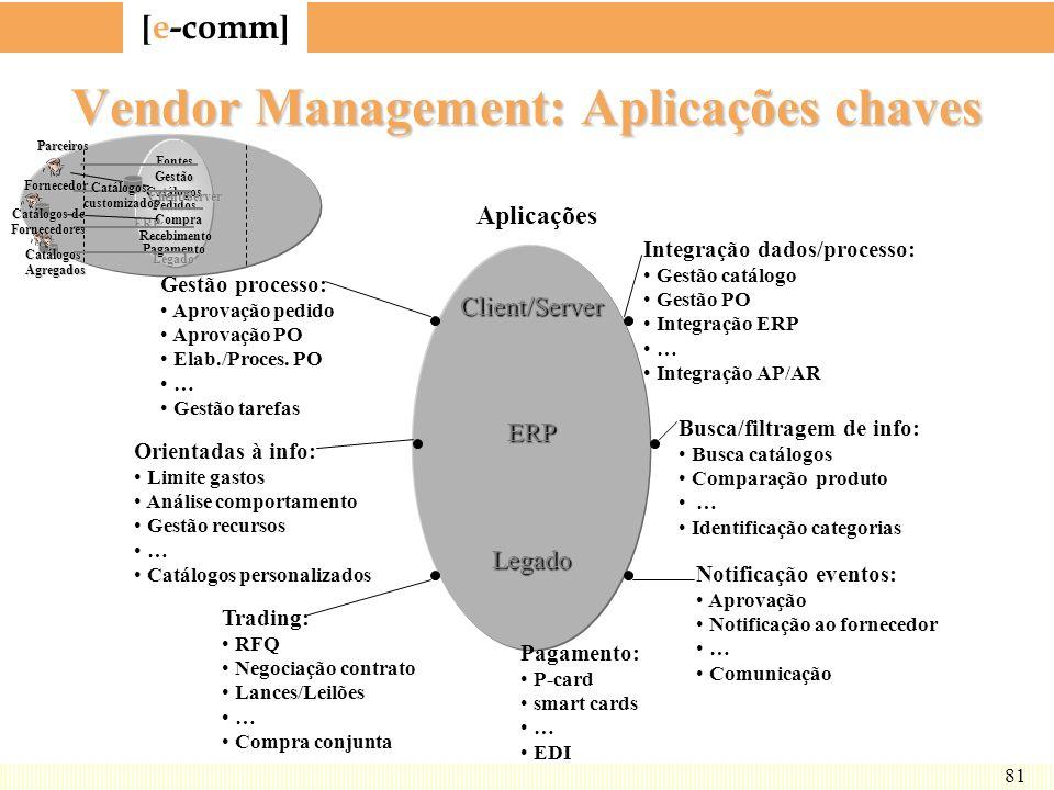 [ e-comm ] 81 Vendor Management: Aplicações chaves Fontes GestãoCatálogos Pedidos Compra Pagamento Client/Server ERP Legado FornecedorParceiros Catálo