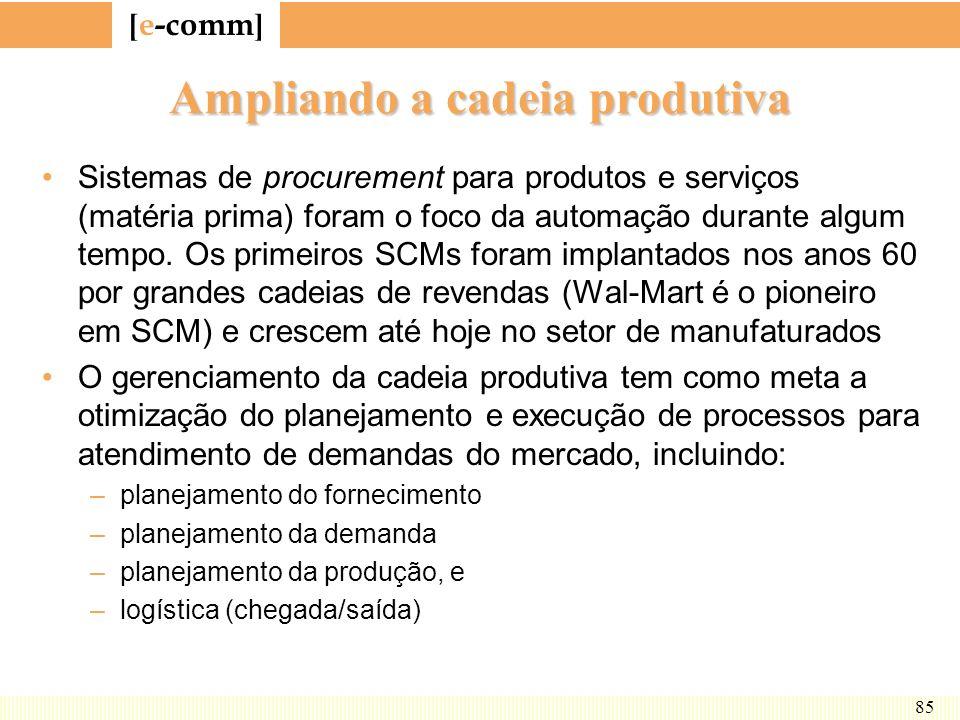 [ e-comm ] 85 Ampliando a cadeia produtiva Sistemas de procurement para produtos e serviços (matéria prima) foram o foco da automação durante algum te