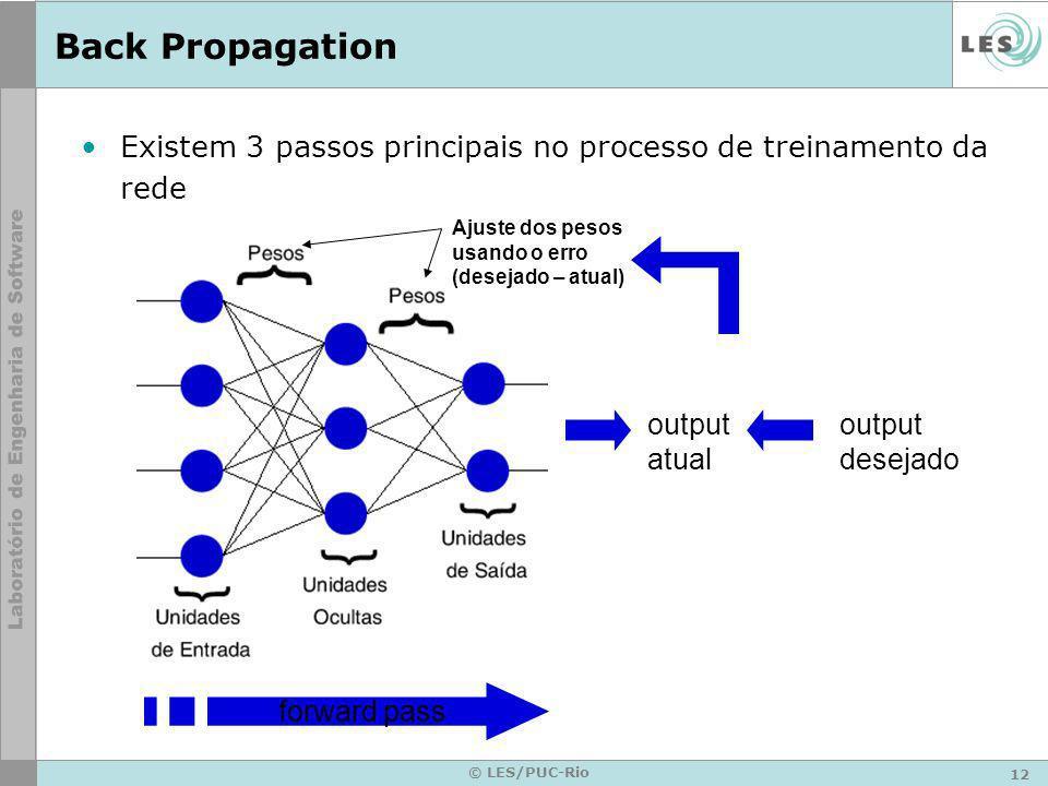 12 © LES/PUC-Rio Back Propagation Existem 3 passos principais no processo de treinamento da rede forward pass output atual output desejado Ajuste dos