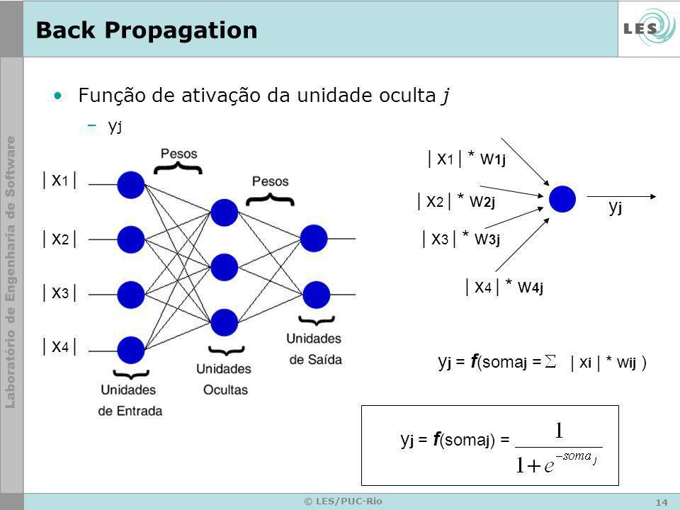14 © LES/PUC-Rio Back Propagation Função de ativação da unidade oculta j –y j | x 1 | | x 2 | | x 3 | | x 4 | yjyj | x 1 | * w 1j | x 2 | * w 2j | x 3