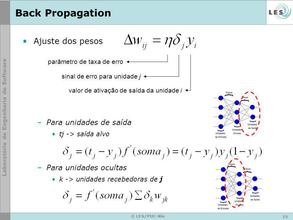 15 © LES/PUC-Rio Back Propagation Ajuste dos pesos –Para unidades de saída tj -> saída alvo –Para unidades ocultas k -> unidades recebedoras de j valo