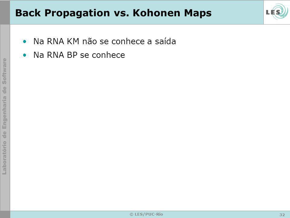32 © LES/PUC-Rio Back Propagation vs. Kohonen Maps Na RNA KM não se conhece a saída Na RNA BP se conhece