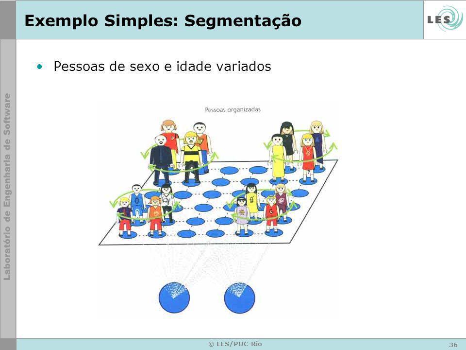 36 © LES/PUC-Rio Exemplo Simples: Segmentação Pessoas de sexo e idade variados