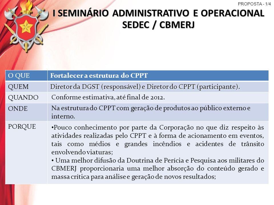 I SEMINÁRIO ADMINISTRATIVO E OPERACIONAL SEDEC / CBMERJ O QUEFortalecer a estrutura do CPPT QUEM Diretor da DGST (responsável) e Diretor do CPPT (part