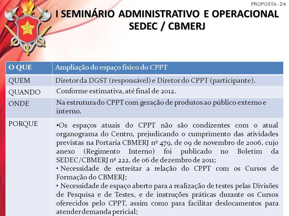 I SEMINÁRIO ADMINISTRATIVO E OPERACIONAL SEDEC / CBMERJ O QUEAmpliação do espaço físico do CPPT QUEM Diretor da DGST (responsável) e Diretor do CPPT (