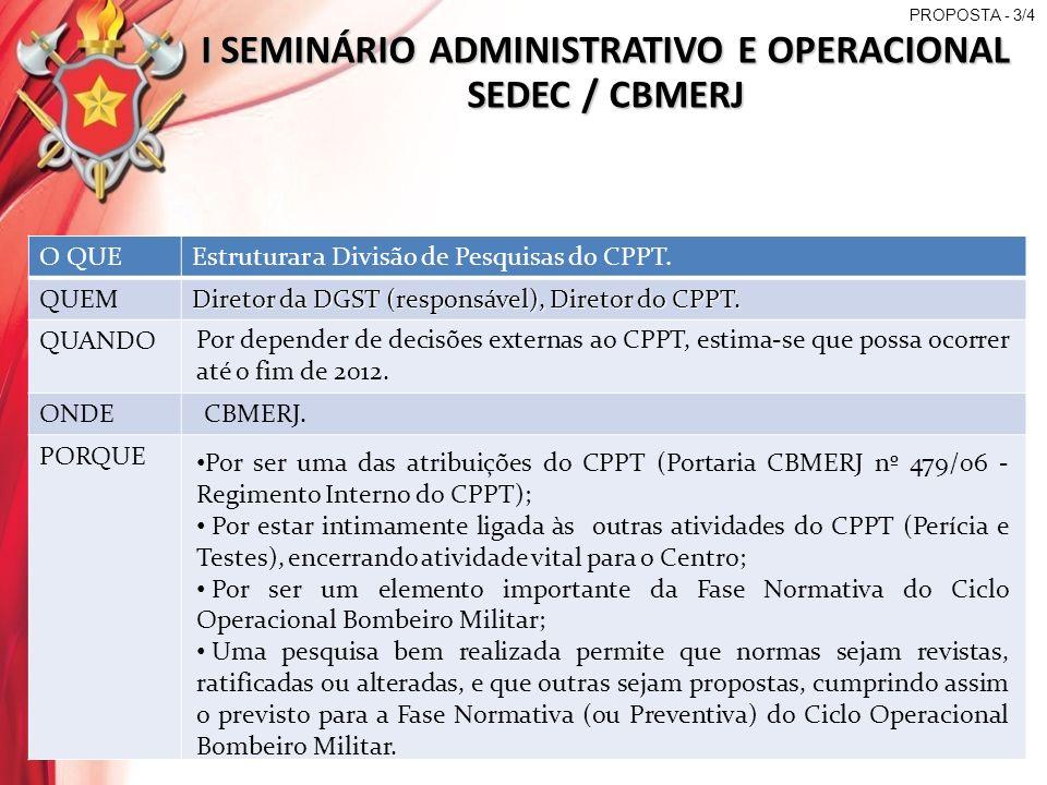 I SEMINÁRIO ADMINISTRATIVO E OPERACIONAL SEDEC / CBMERJ O QUEEstruturar a Divisão de Pesquisas do CPPT. QUEM Diretor da DGST (responsável), Diretor do