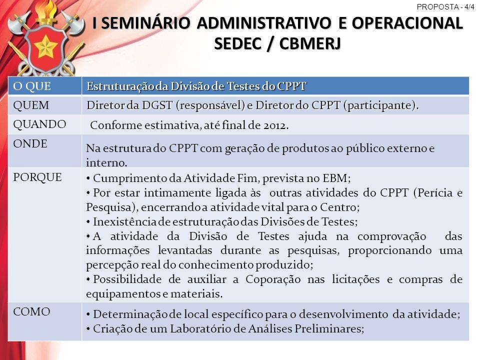I SEMINÁRIO ADMINISTRATIVO E OPERACIONAL SEDEC / CBMERJ O QUE Estruturação da Divisão de Testes do CPPT QUEM Diretor da DGST (responsável) e Diretor d