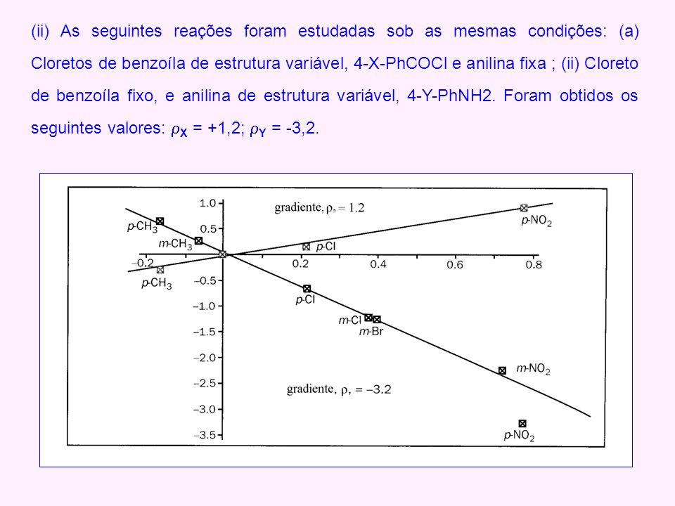 (ii) As seguintes reações foram estudadas sob as mesmas condições: (a) Cloretos de benzoíla de estrutura variável, 4-X-PhCOCl e anilina fixa ; (ii) Cl