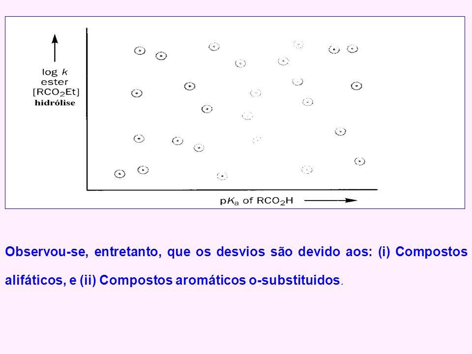 A razão dos desvios dos sistemas alifáticos (flexíveis) e o-subsbtituidos são as interações estéricas entre o substituinte e o centro da reação.
