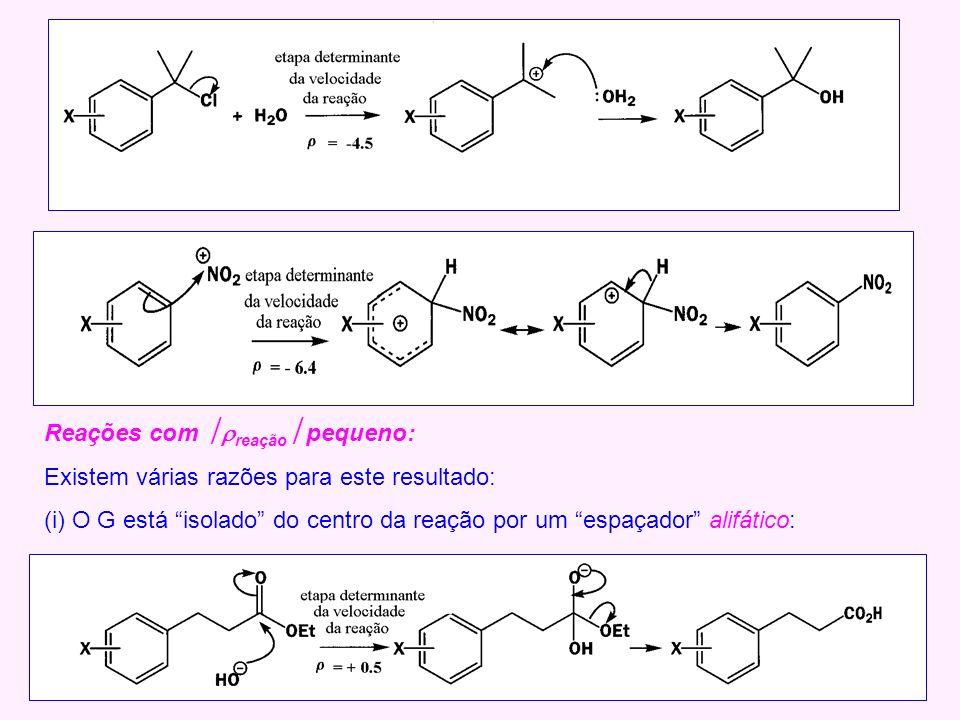 Reações com reação pequeno: Existem várias razões para este resultado: (i) O G está isolado do centro da reação por um espaçador alifático: