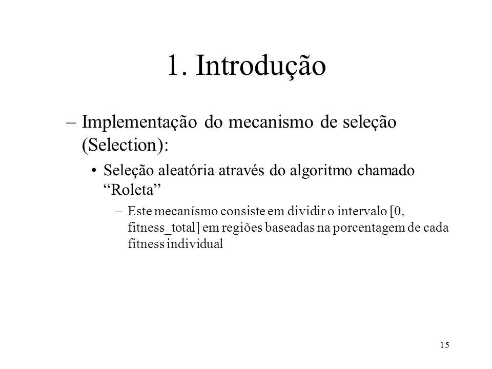 15 1. Introdução –Implementação do mecanismo de seleção (Selection): Seleção aleatória através do algoritmo chamado Roleta –Este mecanísmo consiste em