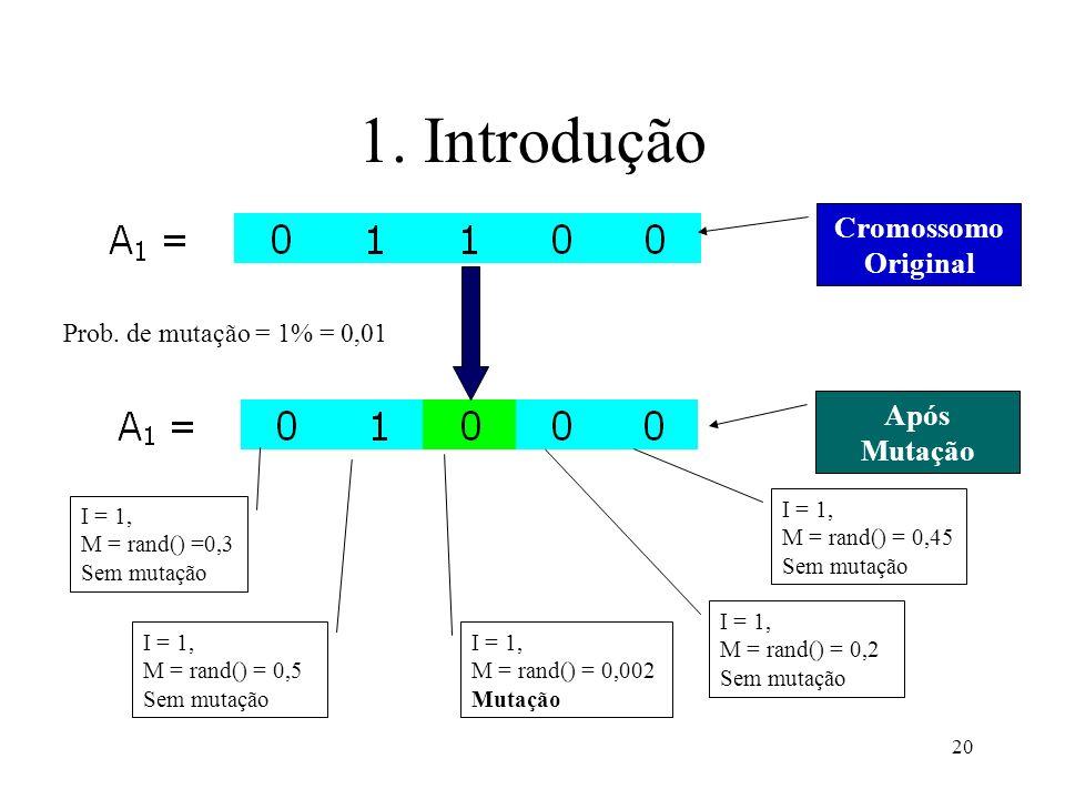 20 1. Introdução Cromossomo Original Prob. de mutação = 1% = 0,01 I = 1, M = rand() =0,3 Sem mutação I = 1, M = rand() = 0,5 Sem mutação I = 1, M = ra