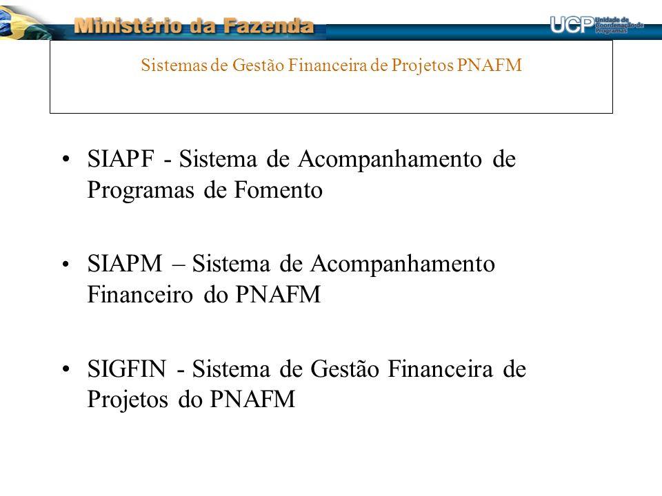 SIGFIN – Como Utilizar 1.Plano de Ação 2.Recebimento de Reembolsos e de Antecipações 3.Rendimentos e Depósitos na Conta Vinculada 4.Pagamentos usando a Conta Vinculada 5.Pagamentos sem a Interveniência da CAIXA 6.Estornos e Ajustes 7.Relatórios de Acompanhamento 8.Extrato Virtual 9.Conciliação