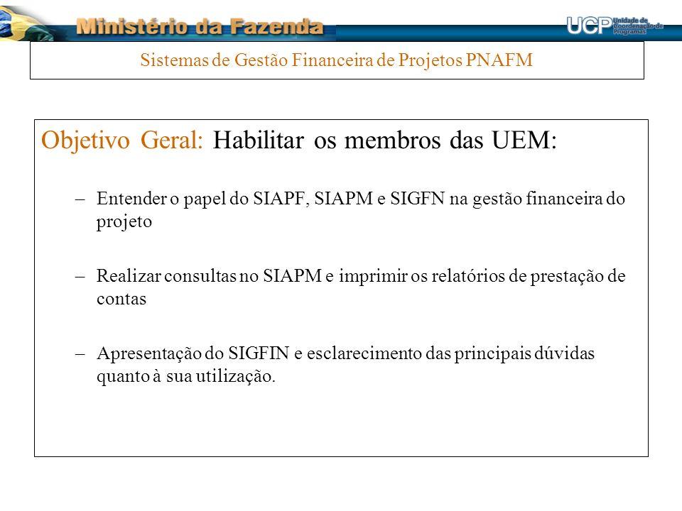 Sistema de Acompanhamento de Programas de Fomento – SIAPF Sistema corporativo da CAIXA: Acesso Exclusivo por seus servidores Acompanhamento de Programas de Fomento: Habitação, Saneamento, Infra-estrutura, Convênios OGU, PNAFM, etc.