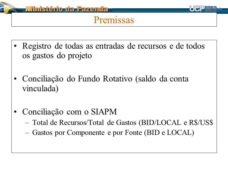 SIGFIN – Como Utilizar Conciliação com as Justificativas de Gastos no SIAPM (contabilidade oficial do PNAFM) Por Componente/Categoria em Reais –BID => Acompanhamento por Componente (SIGFIN) = Pagamentos por Componente (SIAPM) –LOCAL=> Acompanhamento por Componente (SIGFIN) = Pagamentos por Componente (SIAPM) Para identificar diferenças: –Emitir os relatórios dos SIAPM e SIGFIN –Comparar os valores realizados por Componente/Categoria de Investimento para identificar se existe alguma diferença.